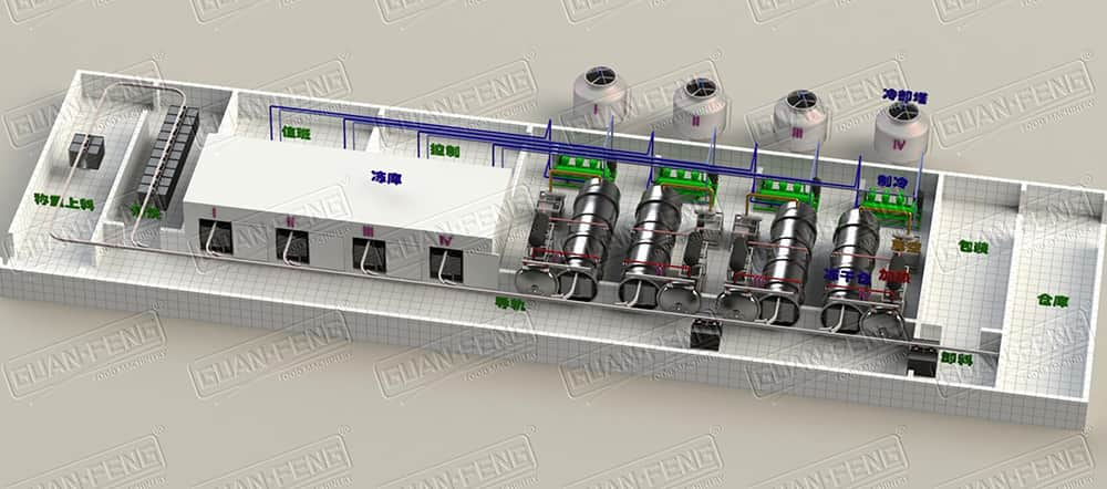 Layout Of Vacuum Freeze Drying Equipment #3